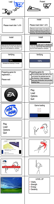 pirating vs legal buying (gaming)